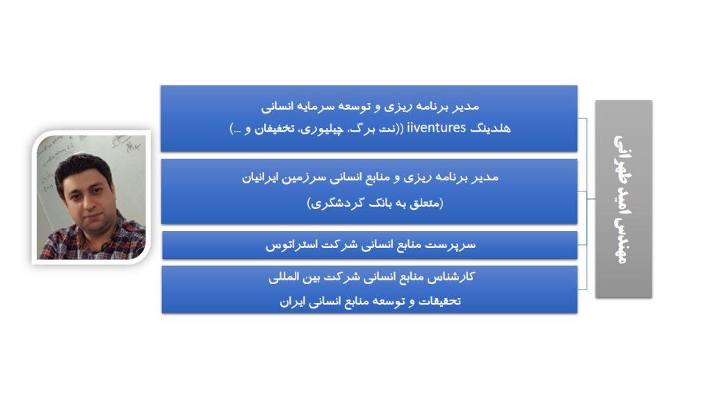 امید طهرانی